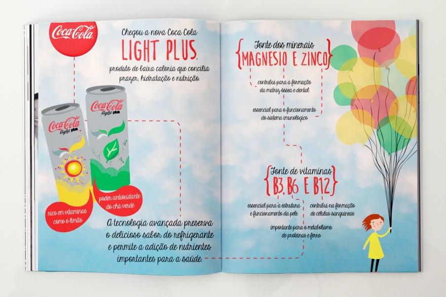 Coca Cola Light Plus double page